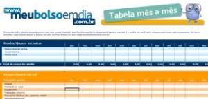 WWW.MEUBOLSOEMDIA.COM.BR, MEU BOLSO EM DIA